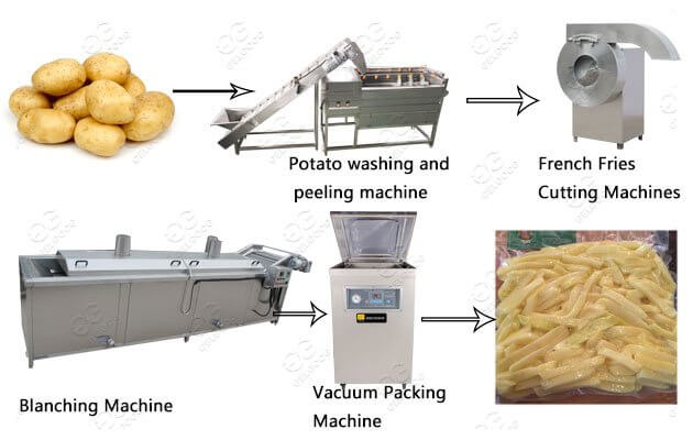 Automatic Potato Strip Processing Line