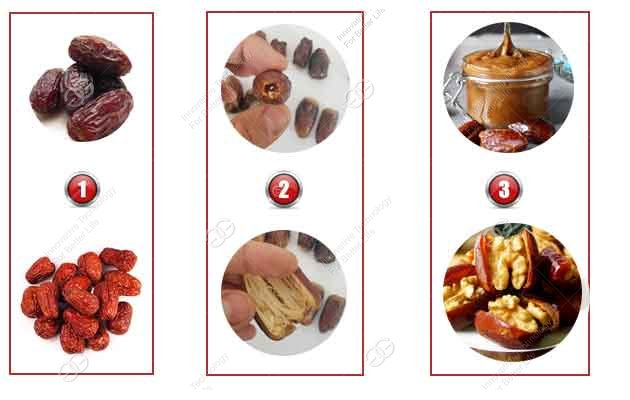 dates processing machine business