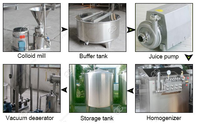 juice processing plant manufacturers