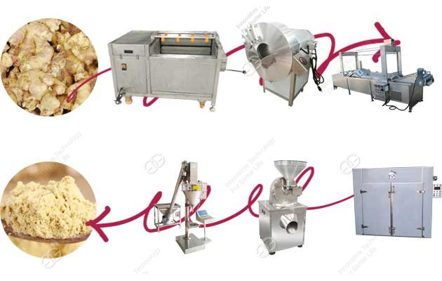 automatic galric powder production line manufacturer factory